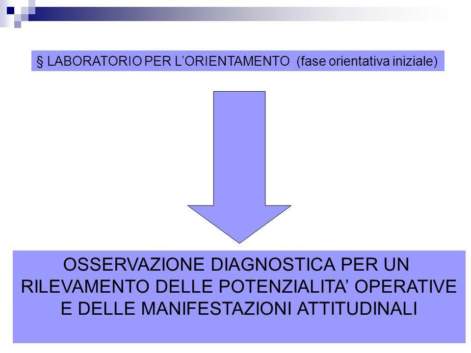 OSSERVAZIONE DIAGNOSTICA PER UN RILEVAMENTO DELLE POTENZIALITA OPERATIVE E DELLE MANIFESTAZIONI ATTITUDINALI