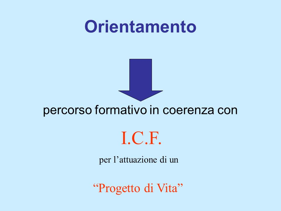 Orientamento percorso formativo in coerenza con Progetto di Vita I.C.F. per lattuazione di un