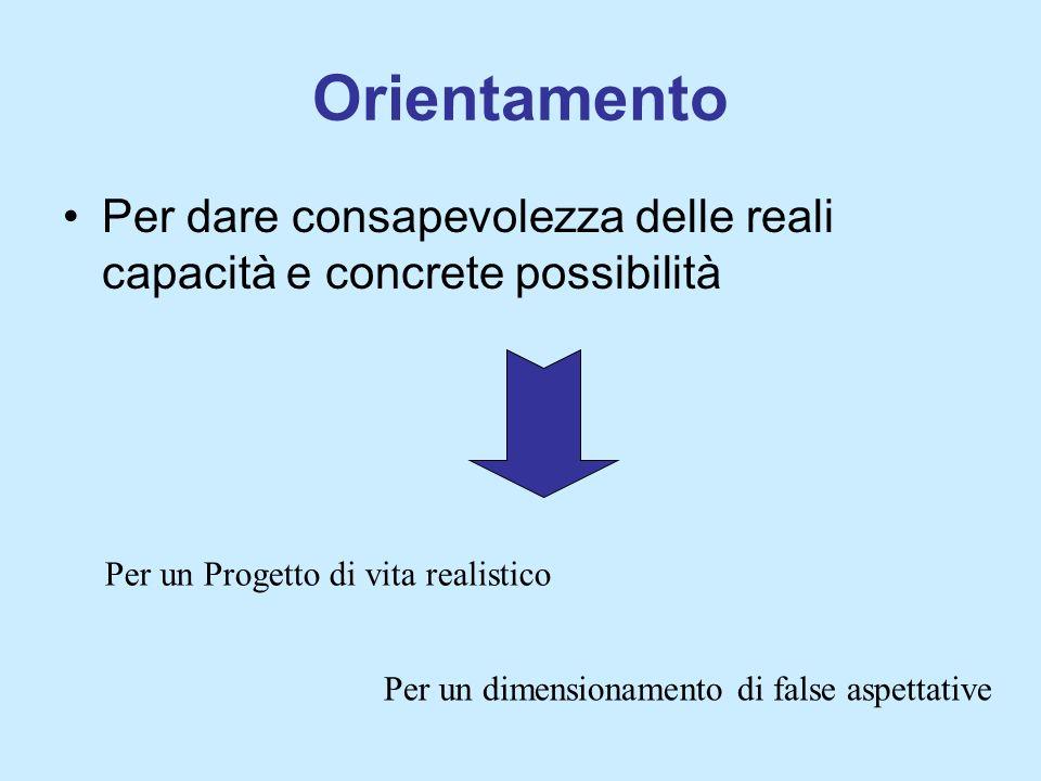 Per dare consapevolezza delle reali capacità e concrete possibilità Orientamento Per un Progetto di vita realistico Per un dimensionamento di false aspettative