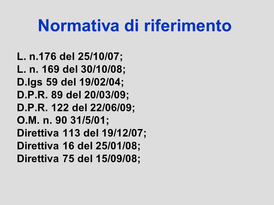 Normativa di riferimento L. n.176 del 25/10/07; L. n. 169 del 30/10/08; D.lgs 59 del 19/02/04; D.P.R. 89 del 20/03/09; D.P.R. 122 del 22/06/09; O.M. n