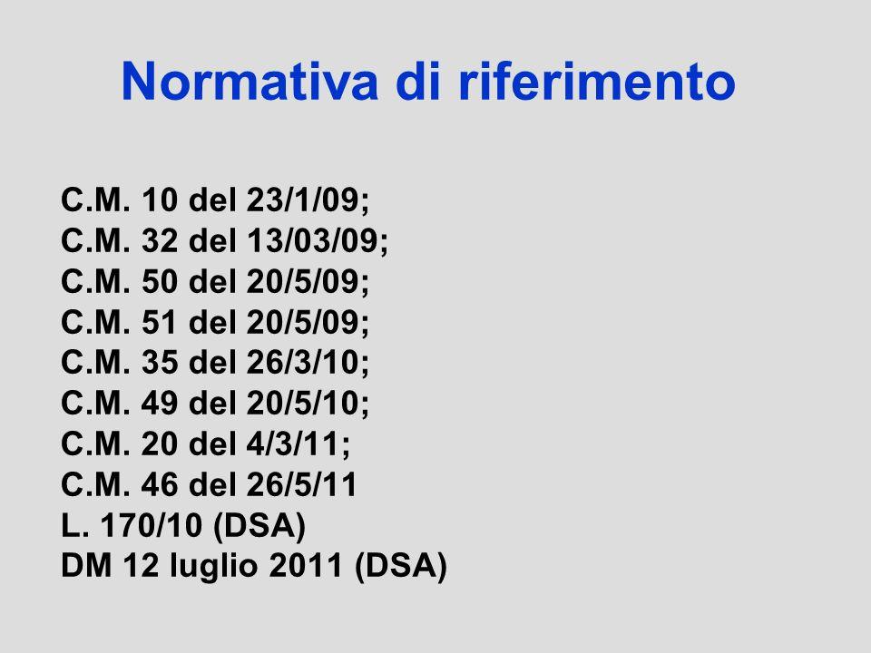 Normativa di riferimento C.M. 10 del 23/1/09; C.M. 32 del 13/03/09; C.M. 50 del 20/5/09; C.M. 51 del 20/5/09; C.M. 35 del 26/3/10; C.M. 49 del 20/5/10