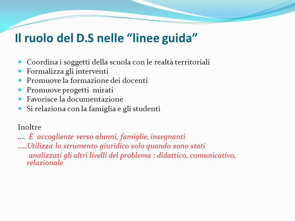 Il ruolo del D.S nelle linee guida Coordina i soggetti della scuola con le realtà territoriali Formalizza gli interventi Promuove la formazione dei do
