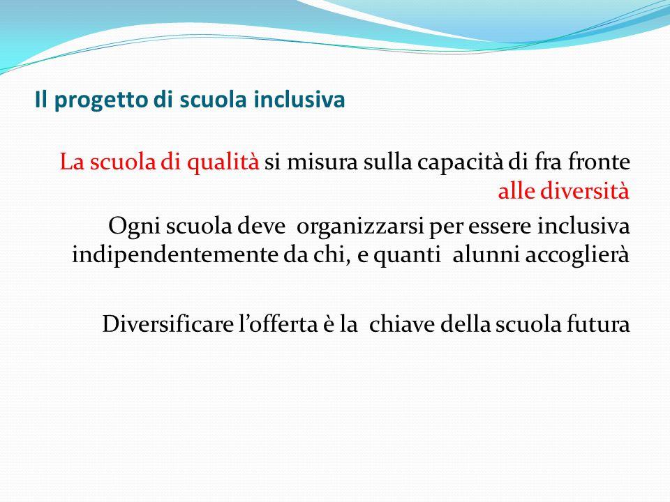 Il progetto di scuola inclusiva La scuola di qualità si misura sulla capacità di fra fronte alle diversità Ogni scuola deve organizzarsi per essere in