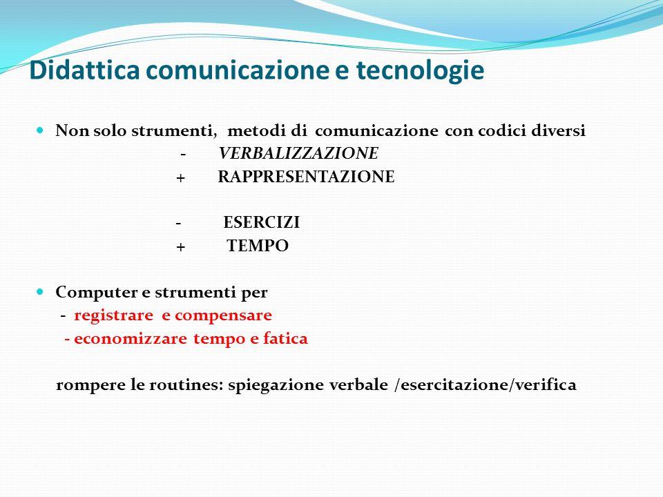 Didattica comunicazione e tecnologie Non solo strumenti, metodi di comunicazione con codici diversi - VERBALIZZAZIONE + RAPPRESENTAZIONE - ESERCIZI +