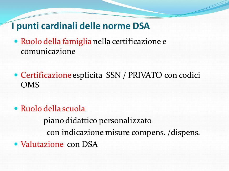 I punti cardinali delle norme DSA Ruolo della famiglia nella certificazione e comunicazione Certificazione esplicita SSN / PRIVATO con codici OMS Ruol