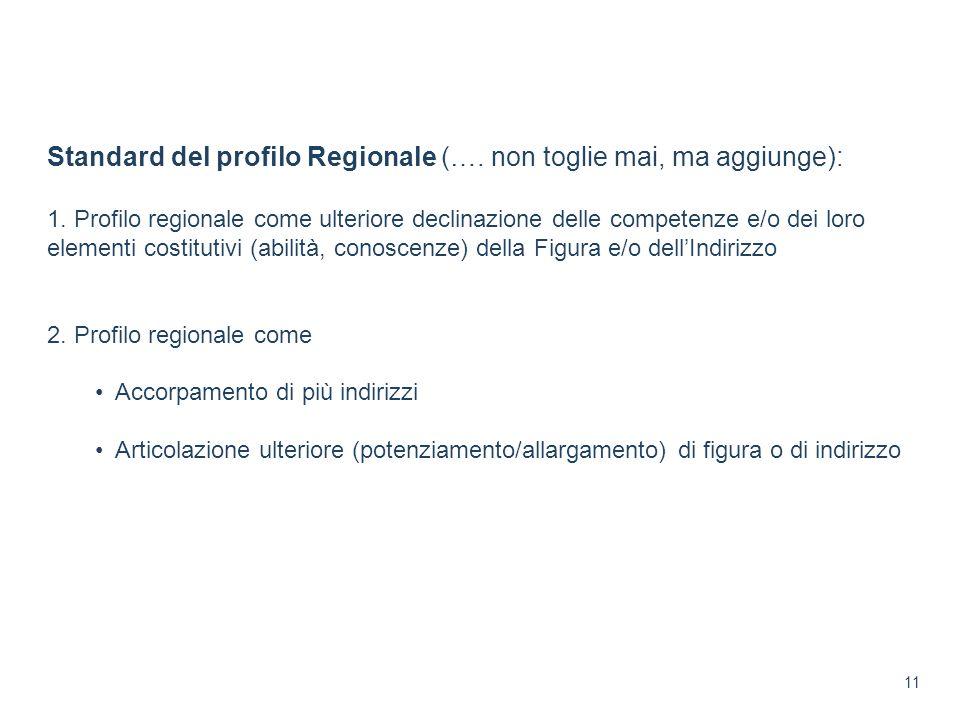 11 Standard del profilo Regionale (…. non toglie mai, ma aggiunge): 1. Profilo regionale come ulteriore declinazione delle competenze e/o dei loro ele