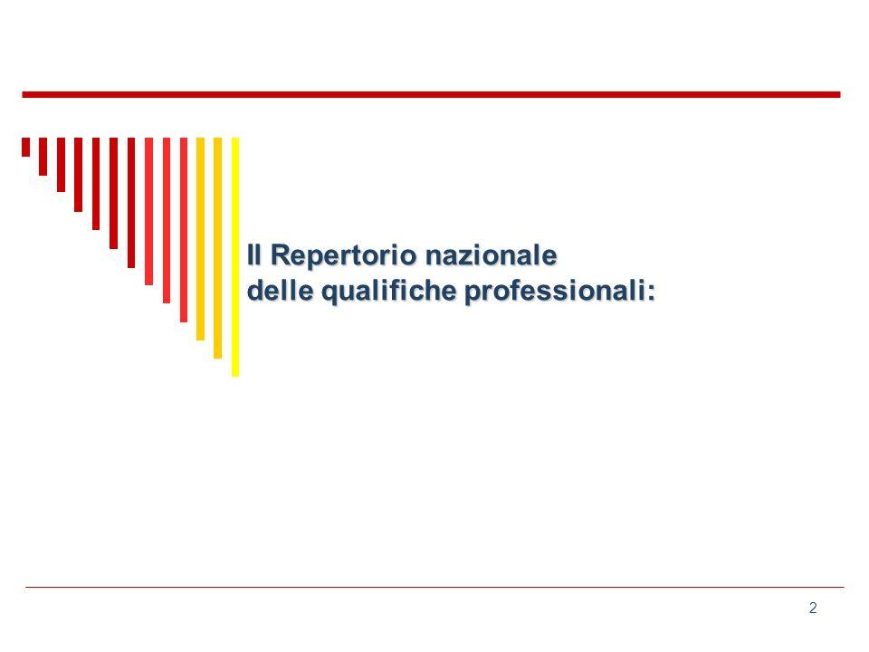 2 Il Repertorio nazionale delle qualifiche professionali: