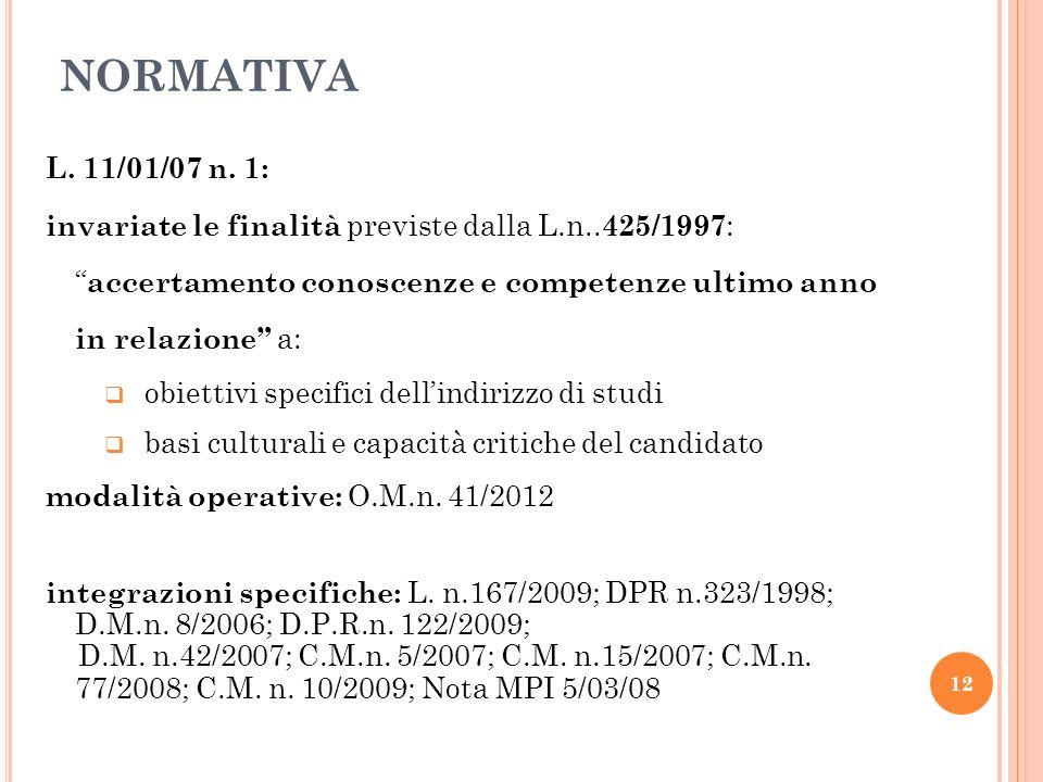 NORMATIVA L. 11/01/07 n. 1: invariate le finalità previste dalla L.n.. 425/1997 : accertamento conoscenze e competenze ultimo anno in relazione a: obi