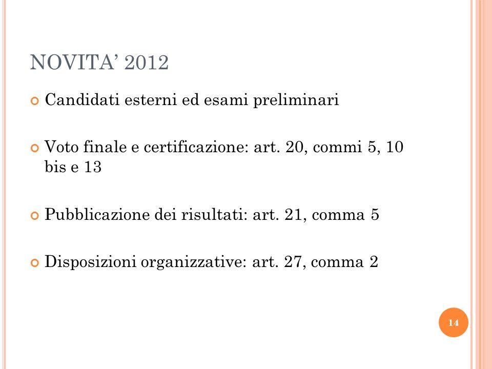 NOVITA 2012 Candidati esterni ed esami preliminari Voto finale e certificazione: art. 20, commi 5, 10 bis e 13 Pubblicazione dei risultati: art. 21, c