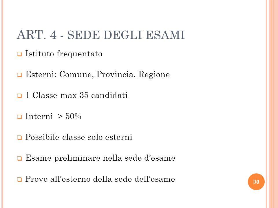 ART. 4 - SEDE DEGLI ESAMI Istituto frequentato Esterni: Comune, Provincia, Regione 1 Classe max 35 candidati Interni > 50% Possibile classe solo ester