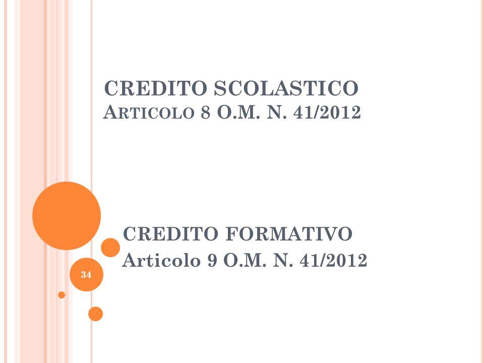 CREDITO SCOLASTICO A RTICOLO 8 O.M. N. 41/2012 CREDITO FORMATIVO Articolo 9 O.M. N. 41/2012 34