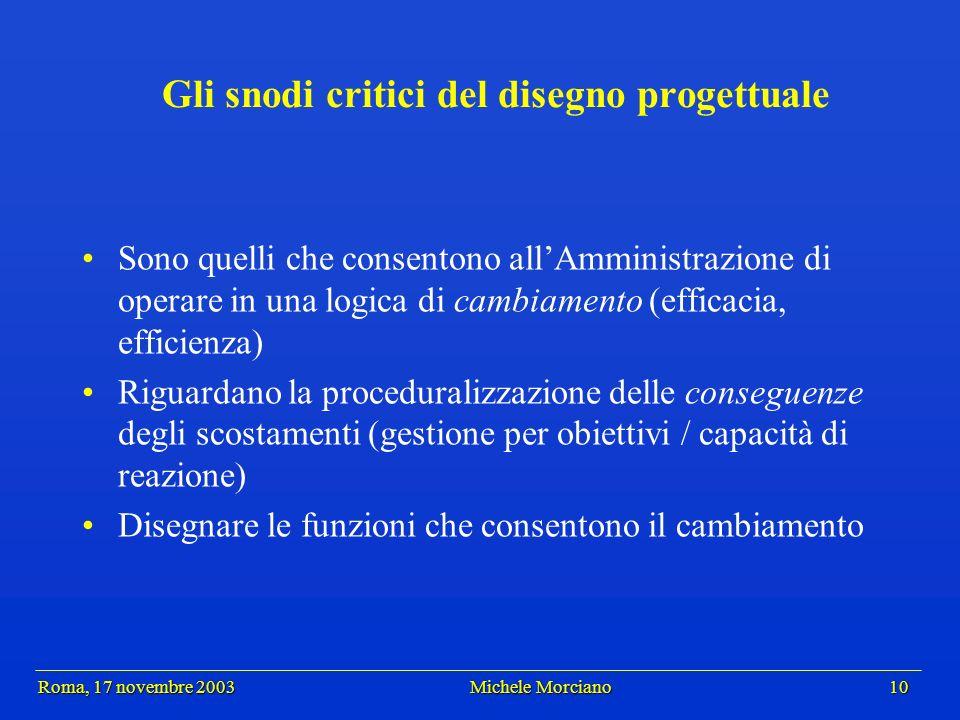 Roma, 17 novembre 2003 Michele Morciano 10 Roma, 17 novembre 2003 Michele Morciano 10 Gli snodi critici del disegno progettuale Sono quelli che consen