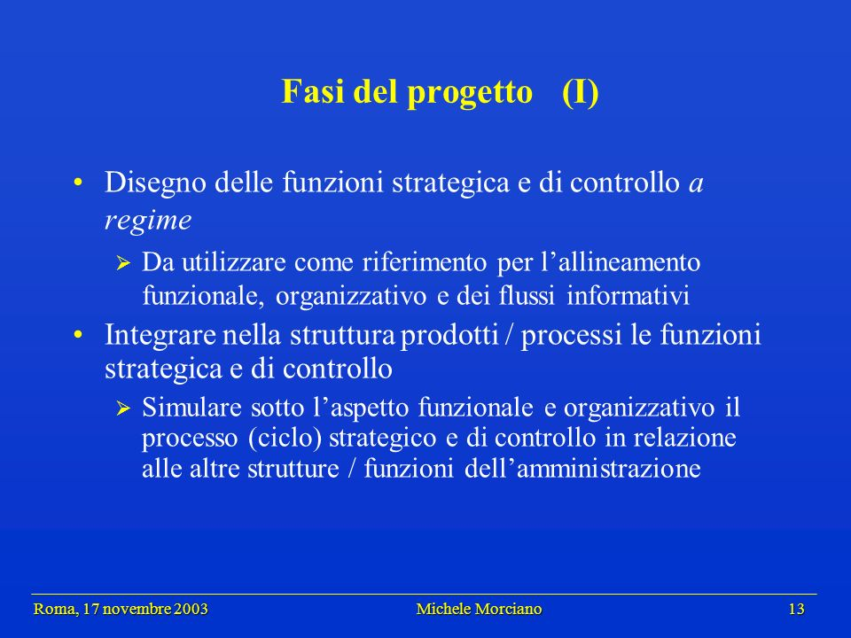 Roma, 17 novembre 2003 Michele Morciano 13 Roma, 17 novembre 2003 Michele Morciano 13 Fasi del progetto (I) Disegno delle funzioni strategica e di con