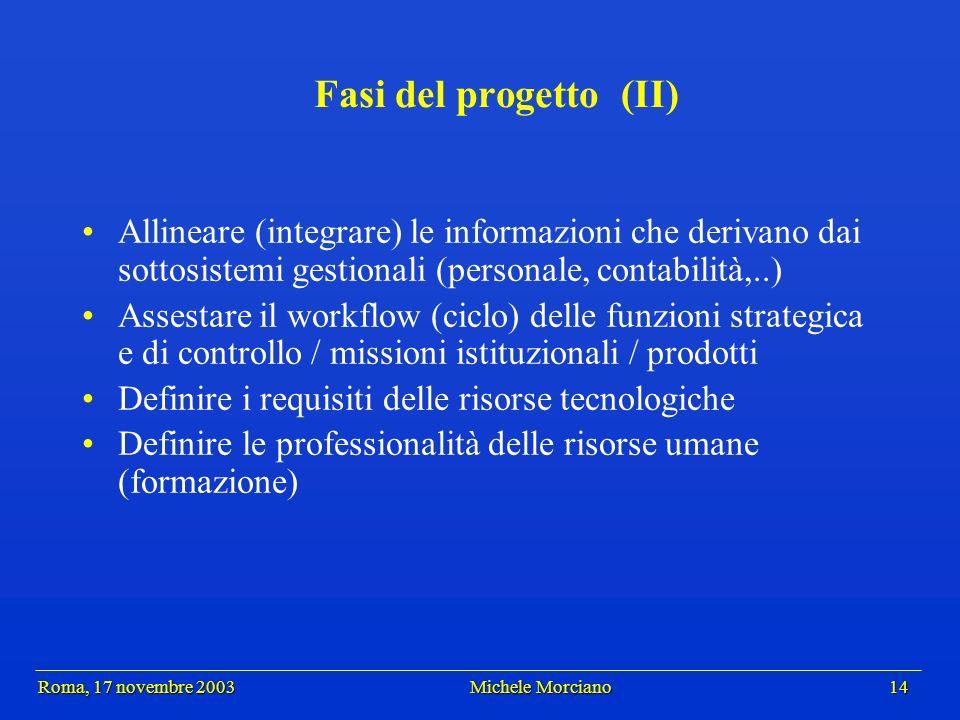 Roma, 17 novembre 2003 Michele Morciano 14 Roma, 17 novembre 2003 Michele Morciano 14 Fasi del progetto (II) Allineare (integrare) le informazioni che