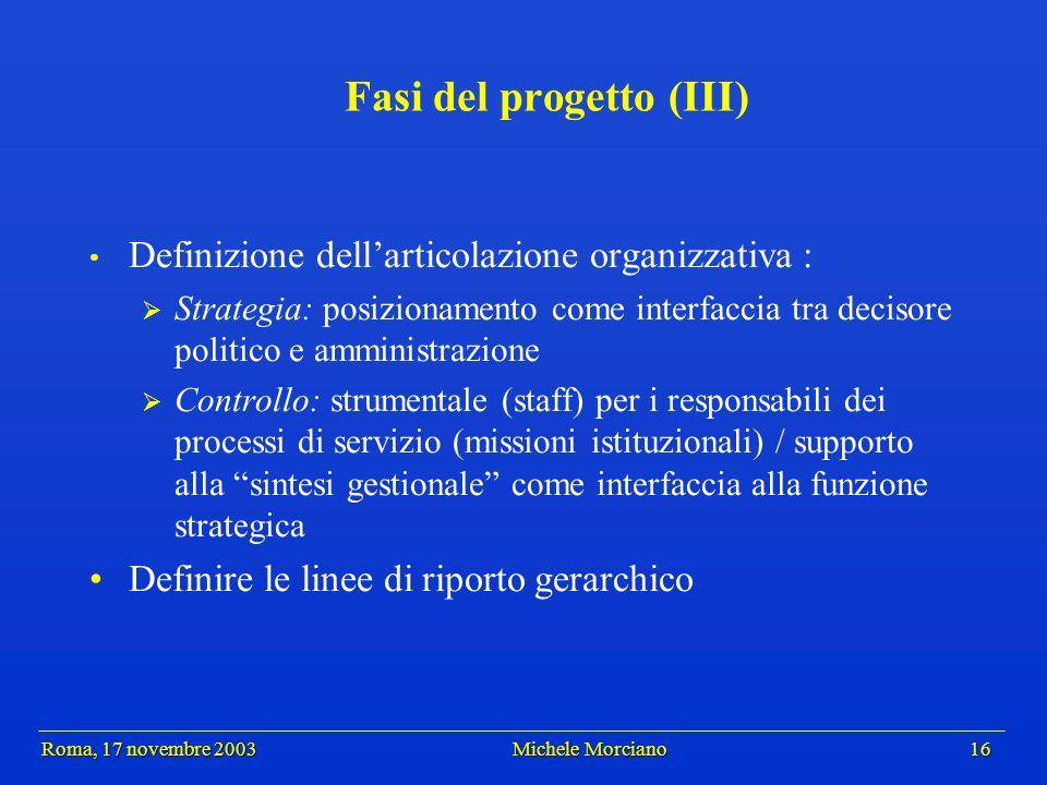 Roma, 17 novembre 2003 Michele Morciano 16 Roma, 17 novembre 2003 Michele Morciano 16 Fasi del progetto (III) Definizione dellarticolazione organizzat