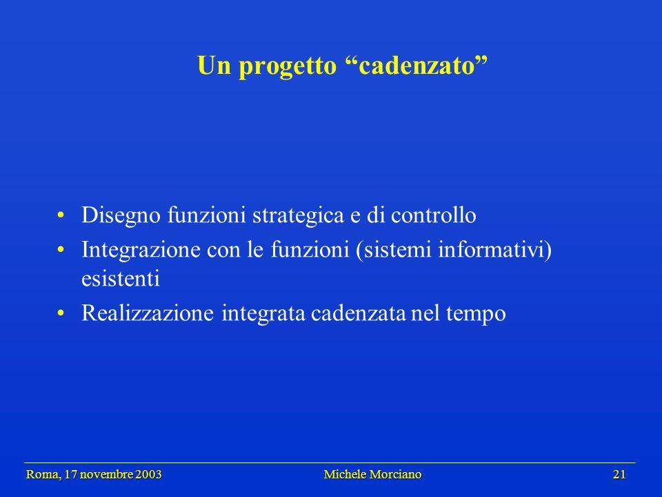 Roma, 17 novembre 2003 Michele Morciano 21 Roma, 17 novembre 2003 Michele Morciano 21 Un progetto cadenzato Disegno funzioni strategica e di controllo