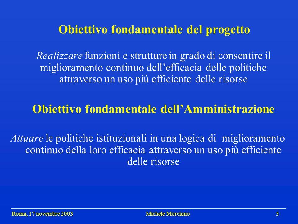 Roma, 17 novembre 2003 Michele Morciano 5 Roma, 17 novembre 2003 Michele Morciano 5 Obiettivo fondamentale del progetto Realizzare funzioni e struttur