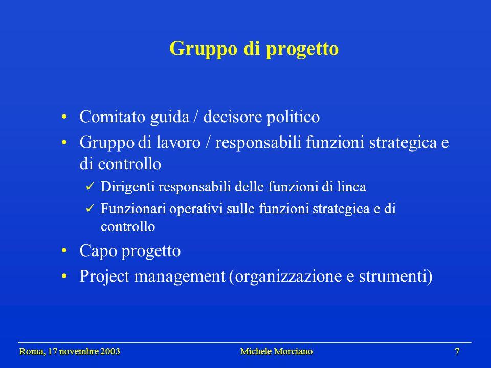 Roma, 17 novembre 2003 Michele Morciano 7 Roma, 17 novembre 2003 Michele Morciano 7 Gruppo di progetto Comitato guida / decisore politico Gruppo di la