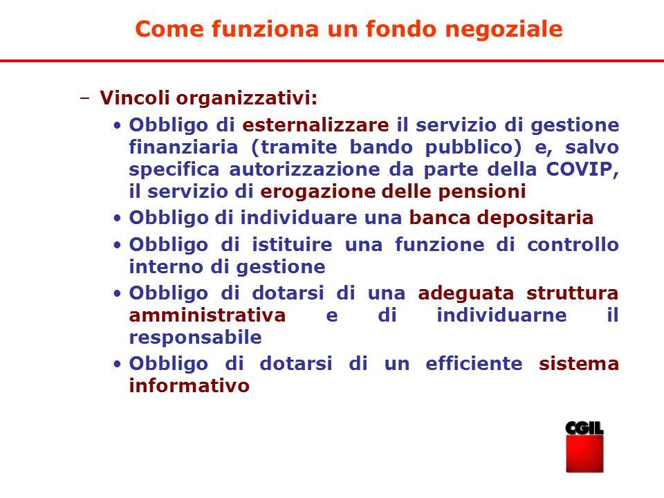 Come funziona un fondo negoziale –Vincoli organizzativi: Obbligo di esternalizzare il servizio di gestione finanziaria (tramite bando pubblico) e, sal