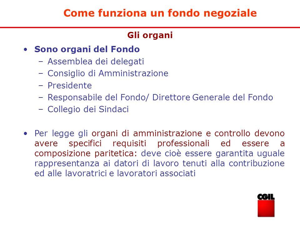 Come funziona un fondo negoziale Gli organi Sono organi del Fondo –Assemblea dei delegati –Consiglio di Amministrazione –Presidente –Responsabile del