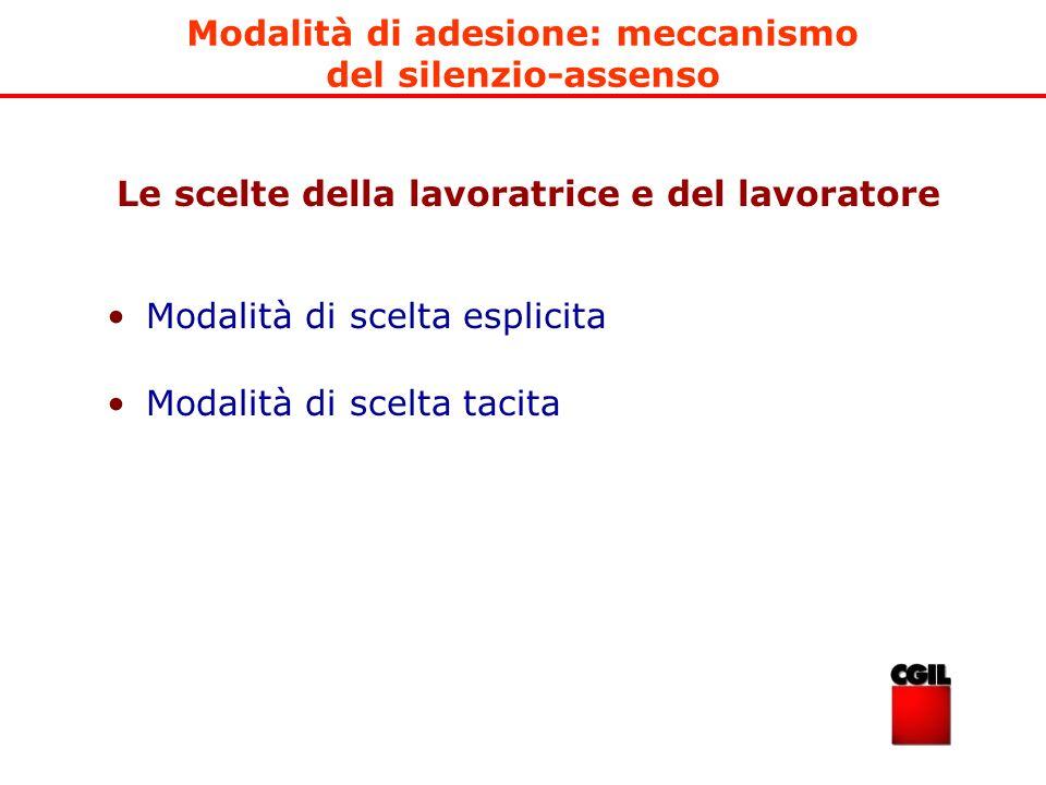 Le scelte della lavoratrice e del lavoratore Modalità di scelta esplicita Modalità di scelta tacita Modalità di adesione: meccanismo del silenzio-asse