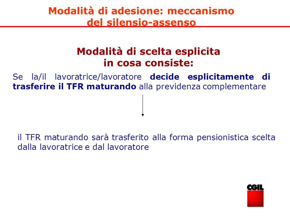 Modalità di adesione: meccanismo del silensio-assenso Modalità di scelta esplicita in cosa consiste: Se la/il lavoratrice/lavoratore decide esplicitam