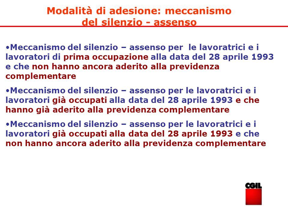 Modalità di adesione: meccanismo del silenzio - assenso Meccanismo del silenzio – assenso per le lavoratrici e i lavoratori di prima occupazione alla