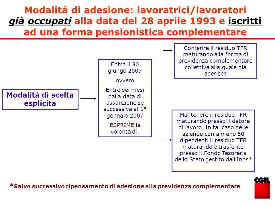 Modalità di adesione: lavoratrici/lavoratori già occupati alla data del 28 aprile 1993 e iscritti ad una forma pensionistica complementare Modalità di