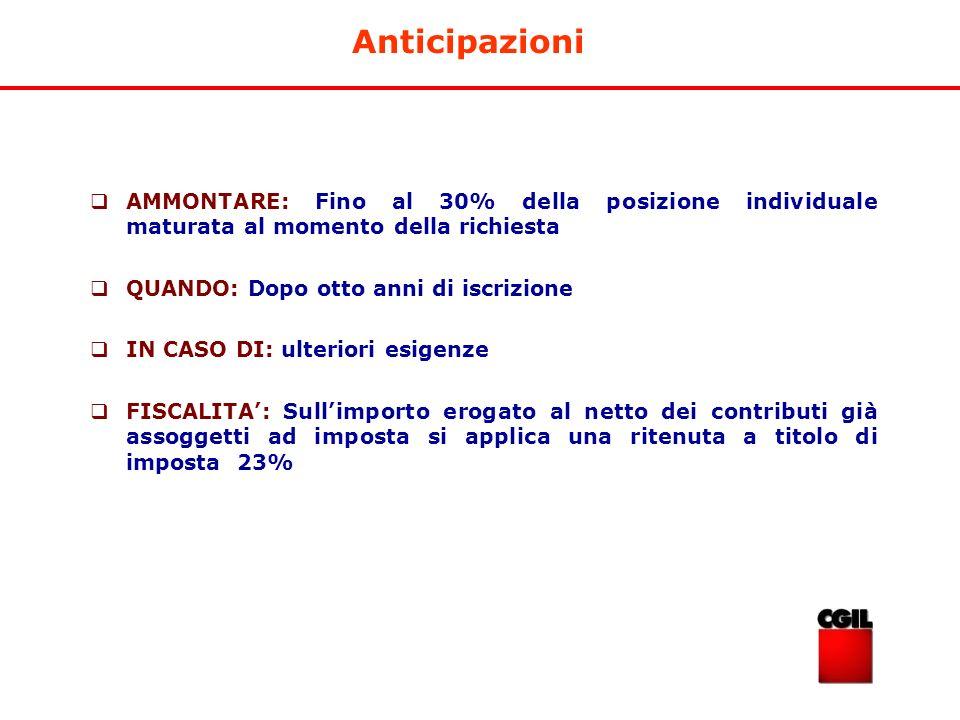 Anticipazioni AMMONTARE: Fino al 30% della posizione individuale maturata al momento della richiesta QUANDO: Dopo otto anni di iscrizione IN CASO DI: