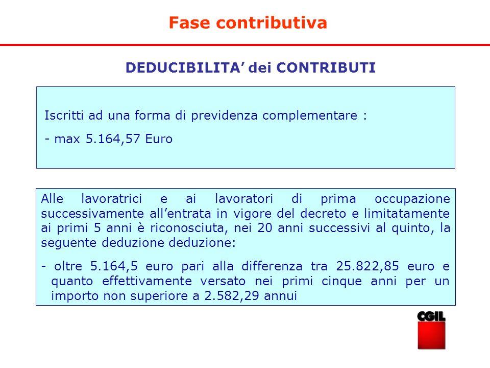 Iscritti ad una forma di previdenza complementare : - max 5.164,57 Euro Fase contributiva DEDUCIBILITA dei CONTRIBUTI Alle lavoratrici e ai lavoratori