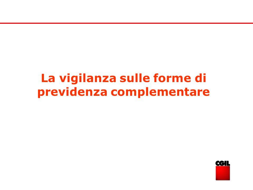 La vigilanza sulle forme di previdenza complementare