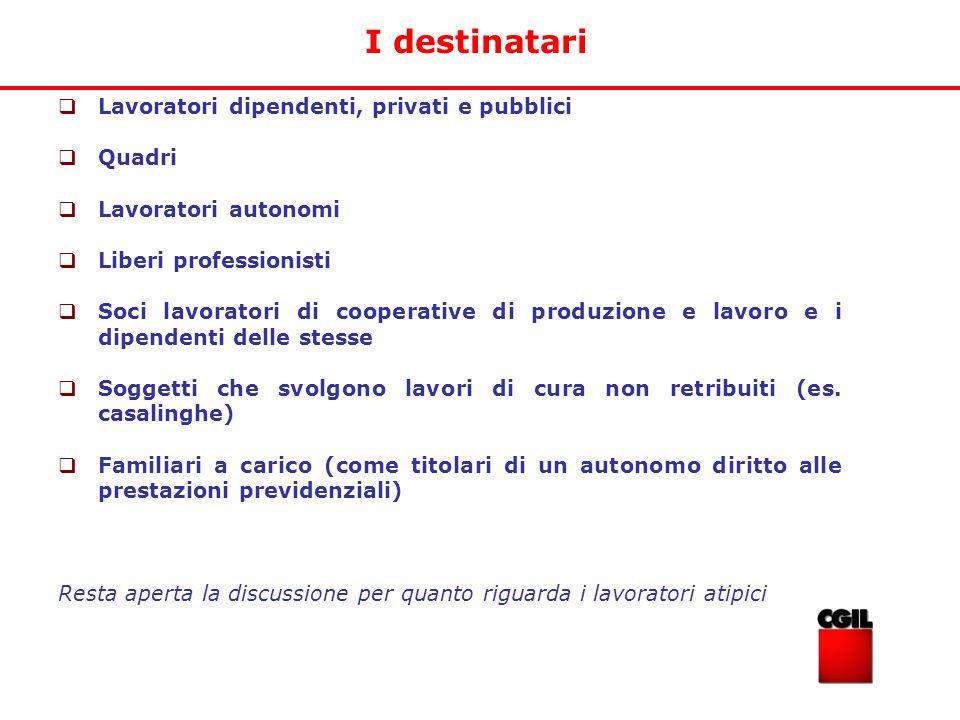 I destinatari Lavoratori dipendenti, privati e pubblici Quadri Lavoratori autonomi Liberi professionisti Soci lavoratori di cooperative di produzione