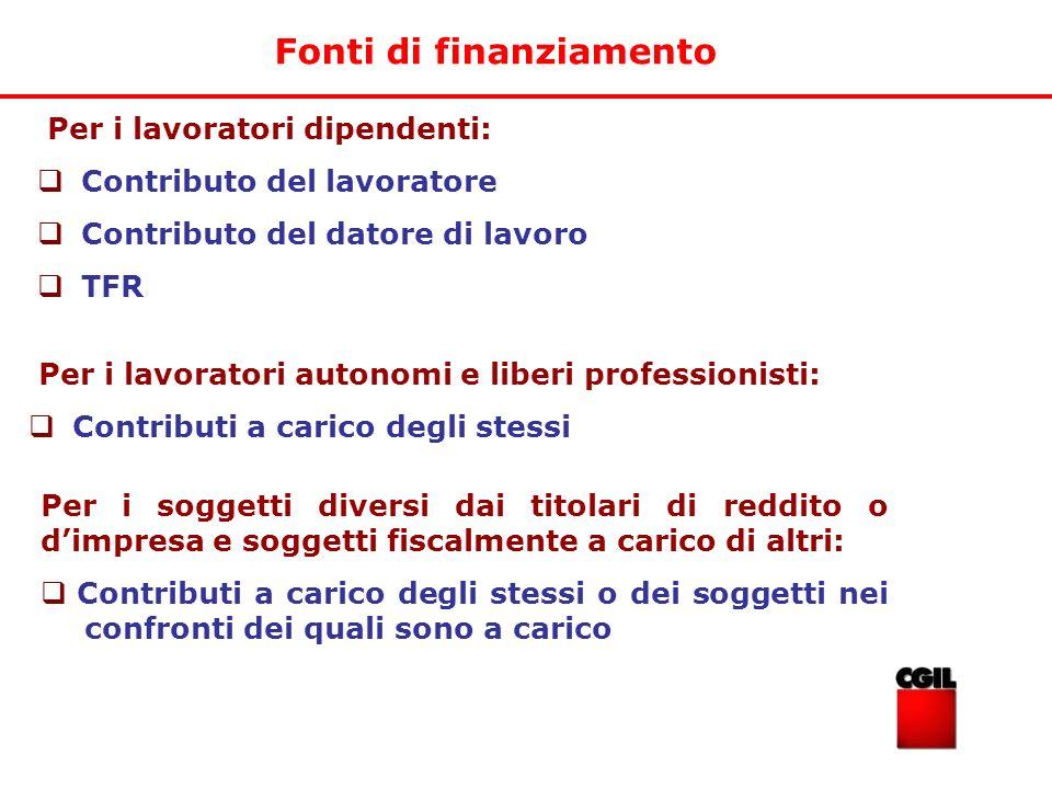 Fonti di finanziamento Per i lavoratori dipendenti: Contributo del lavoratore Contributo del datore di lavoro TFR Per i lavoratori autonomi e liberi p