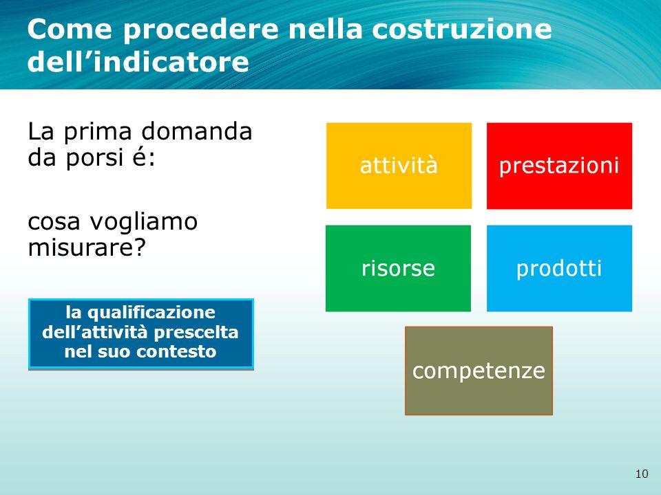 La prima domanda da porsi é: cosa vogliamo misurare? Come procedere nella costruzione dellindicatore la qualificazione dellattività prescelta nel suo