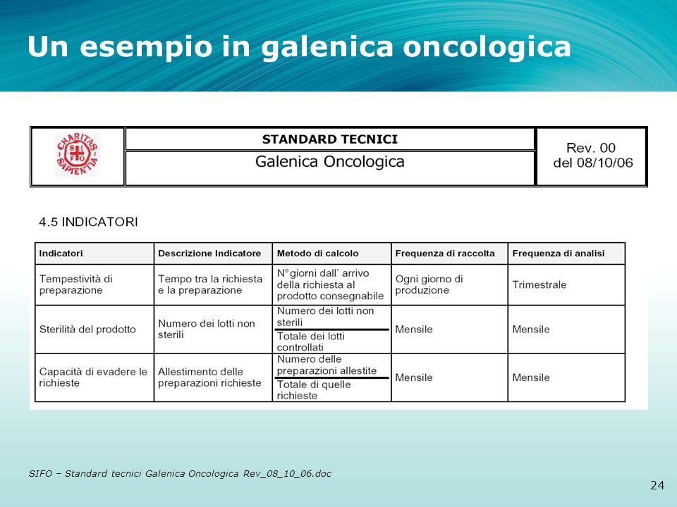 Un esempio in galenica oncologica 24 SIFO – Standard tecnici Galenica Oncologica Rev_08_10_06.doc
