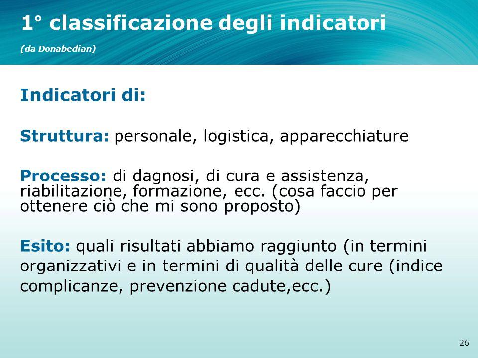 1° classificazione degli indicatori (da Donabedian) Indicatori di: Struttura: personale, logistica, apparecchiature Processo: di dagnosi, di cura e as