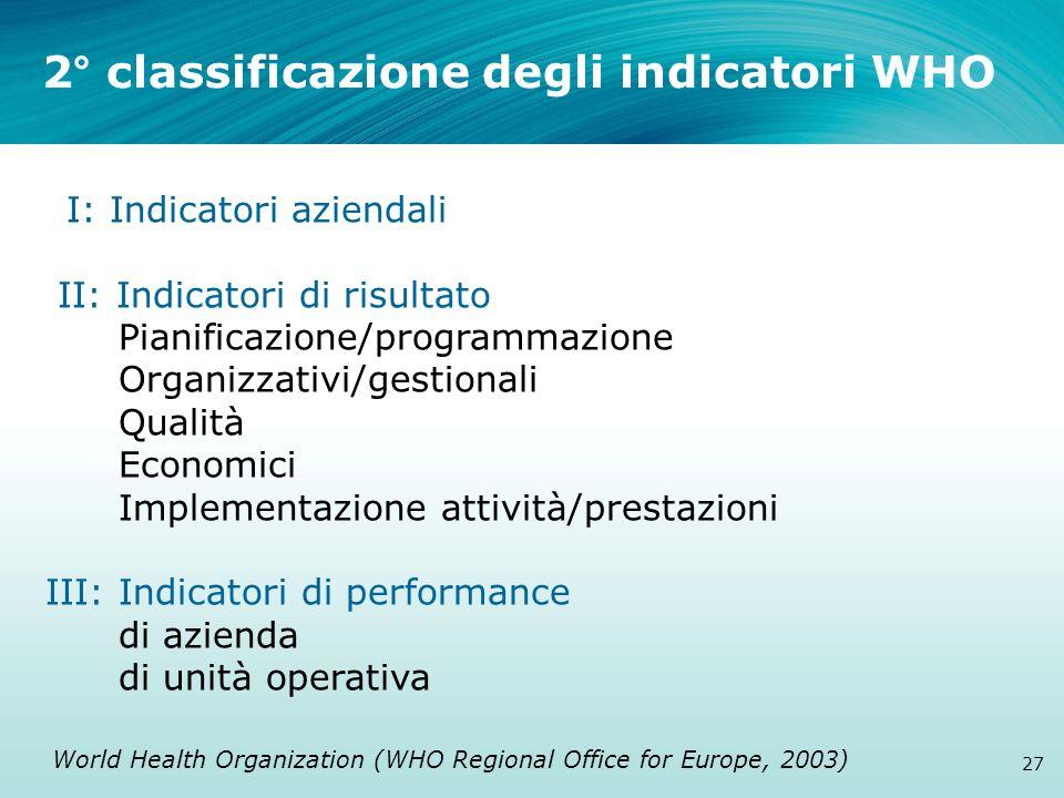 2° classificazione degli indicatori WHO 27 I: Indicatori aziendali II: Indicatori di risultato Pianificazione/programmazione Organizzativi/gestionali