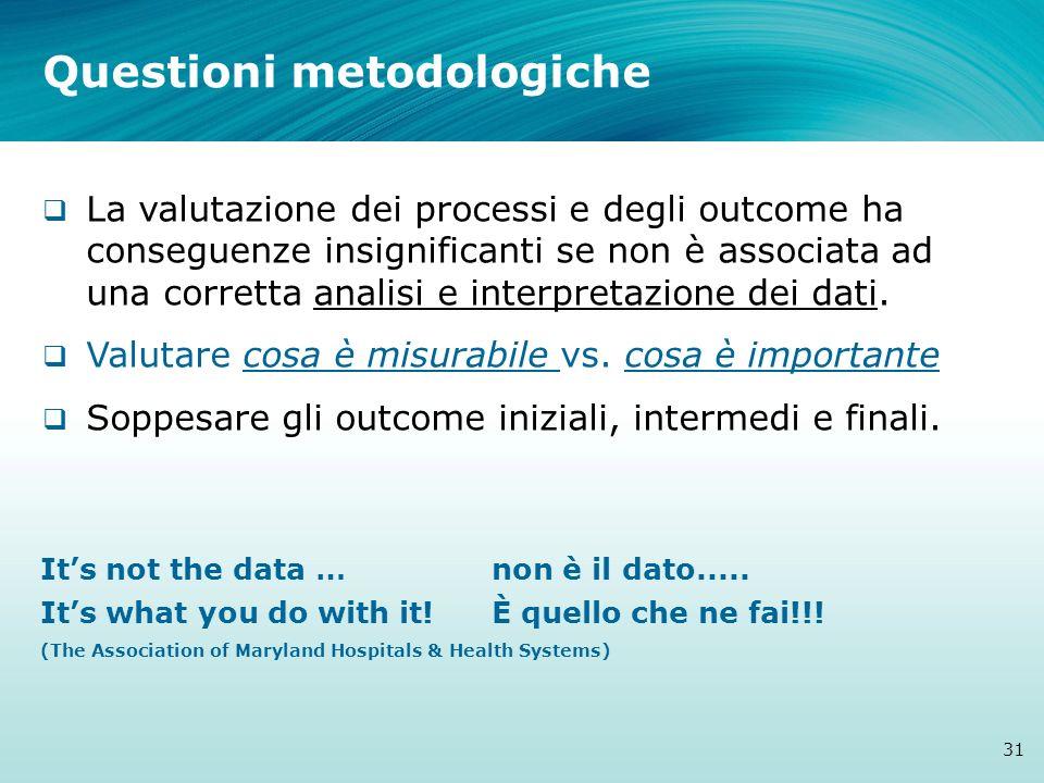 La valutazione dei processi e degli outcome ha conseguenze insignificanti se non è associata ad una corretta analisi e interpretazione dei dati. Valut