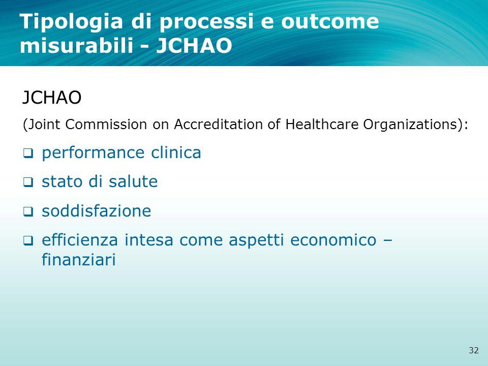JCHAO (Joint Commission on Accreditation of Healthcare Organizations): performance clinica stato di salute soddisfazione efficienza intesa come aspett