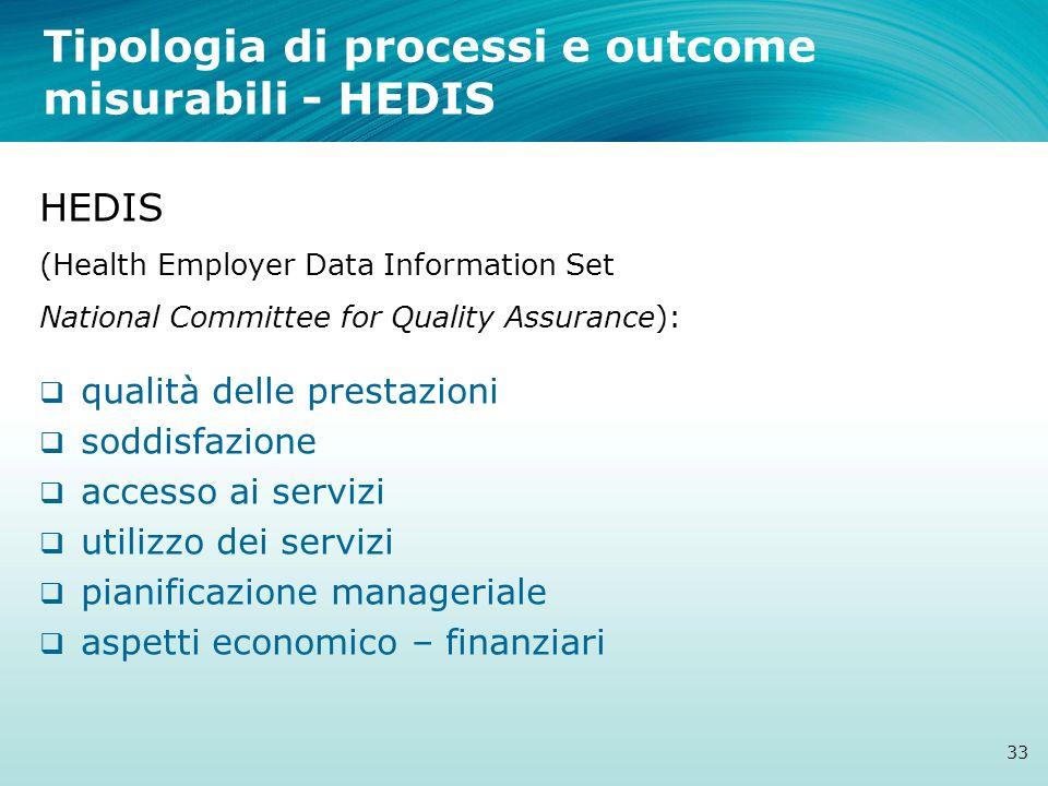 HEDIS (Health Employer Data Information Set National Committee for Quality Assurance): qualità delle prestazioni soddisfazione accesso ai servizi util