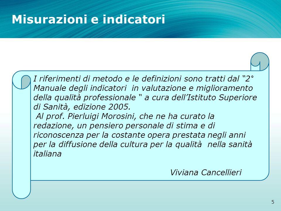 Misurazioni e indicatori I riferimenti di metodo e le definizioni sono tratti dal 2° Manuale degli indicatori in valutazione e miglioramento della qua