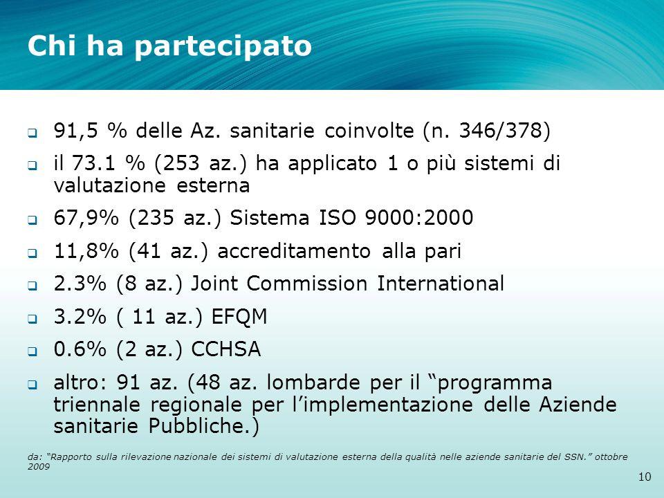 Chi ha partecipato 10 91,5 % delle Az. sanitarie coinvolte (n. 346/378) il 73.1 % (253 az.) ha applicato 1 o più sistemi di valutazione esterna 67,9%