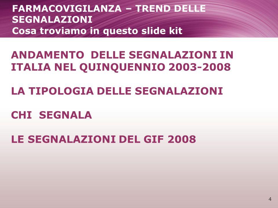 ANDAMENTO DELLE SEGNALAZIONI IN ITALIA NEL QUINQUENNIO 2003-2008 LA TIPOLOGIA DELLE SEGNALAZIONI CHI SEGNALA LE SEGNALAZIONI DEL GIF 2008 4 FARMACOVIGILANZA – TREND DELLE SEGNALAZIONI Cosa troviamo in questo slide kit