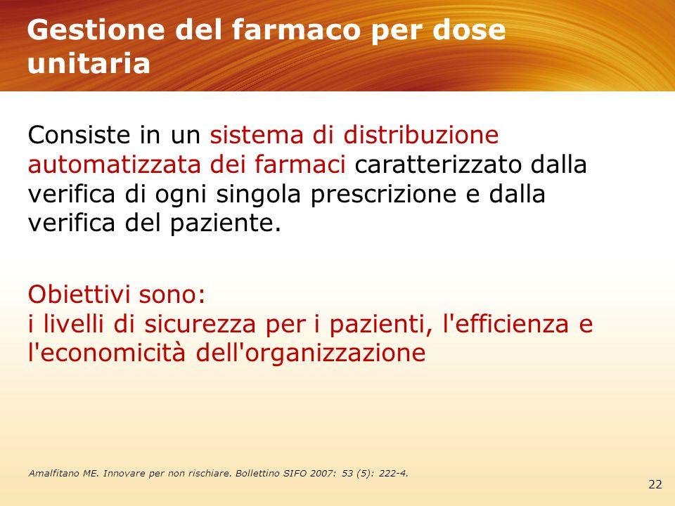 Gestione del farmaco per dose unitaria 22 Consiste in un sistema di distribuzione automatizzata dei farmaci caratterizzato dalla verifica di ogni sing