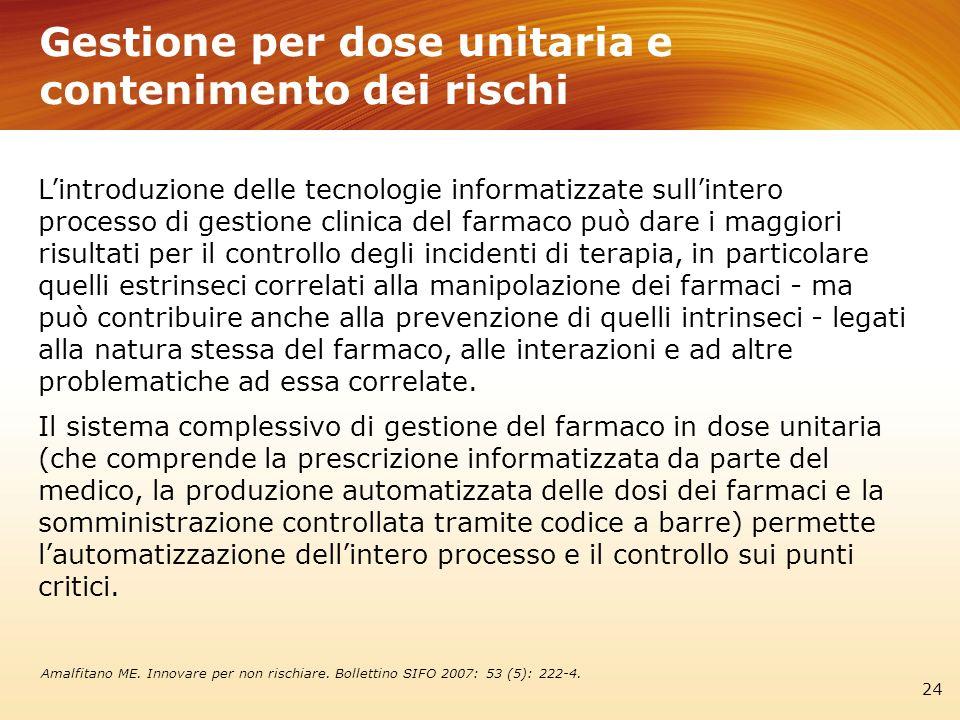 Gestione per dose unitaria e contenimento dei rischi 24 Lintroduzione delle tecnologie informatizzate sullintero processo di gestione clinica del farm