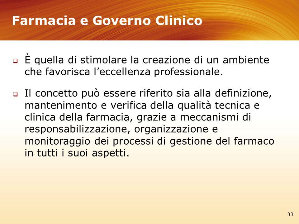 Farmacia e Governo Clinico 33 È quella di stimolare la creazione di un ambiente che favorisca leccellenza professionale. Il concetto può essere riferi