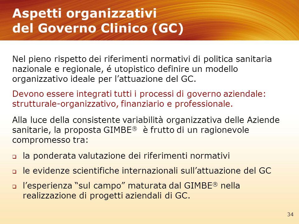 Aspetti organizzativi del Governo Clinico (GC) 34 Nel pieno rispetto dei riferimenti normativi di politica sanitaria nazionale e regionale, é utopisti