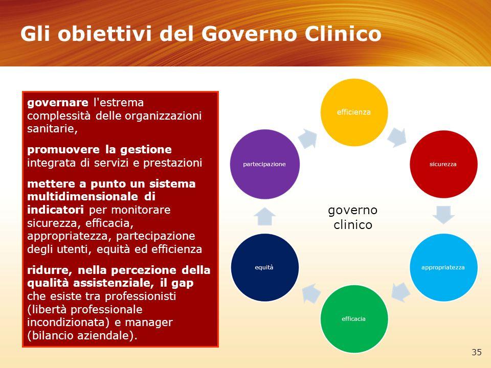 Gli obiettivi del Governo Clinico 35 governare l'estrema complessità delle organizzazioni sanitarie, promuovere la gestione integrata di servizi e pre