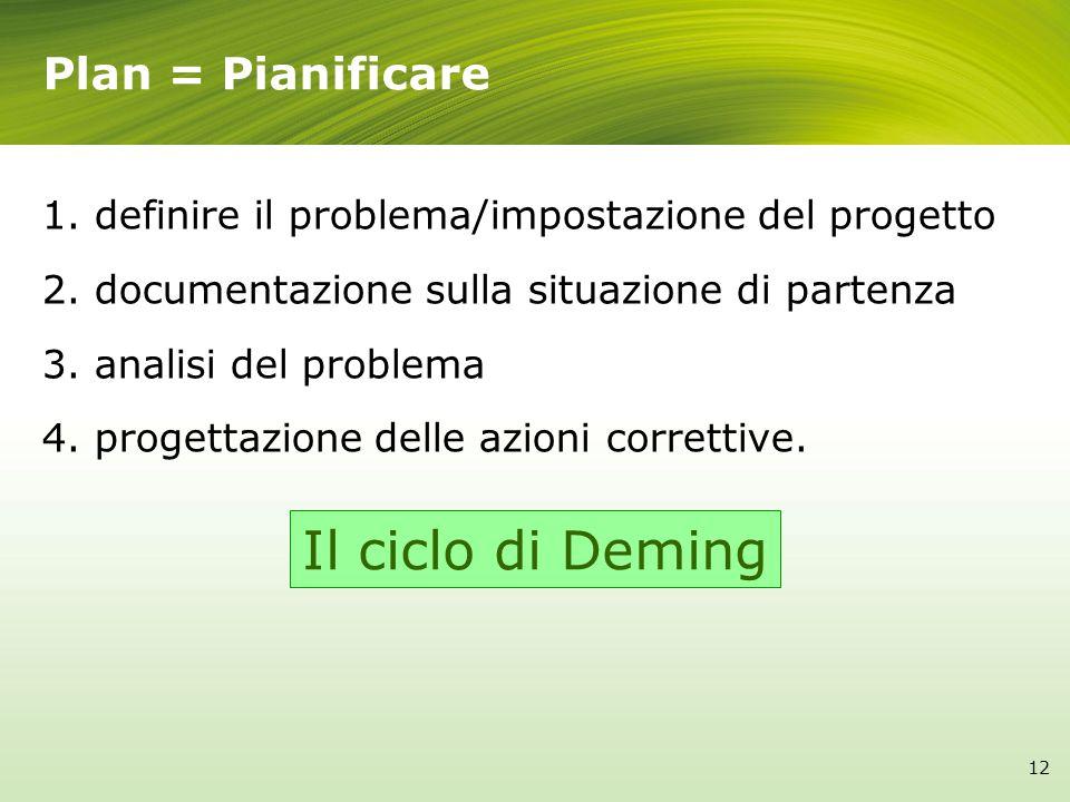 1. definire il problema/impostazione del progetto 2. documentazione sulla situazione di partenza 3. analisi del problema 4. progettazione delle azioni