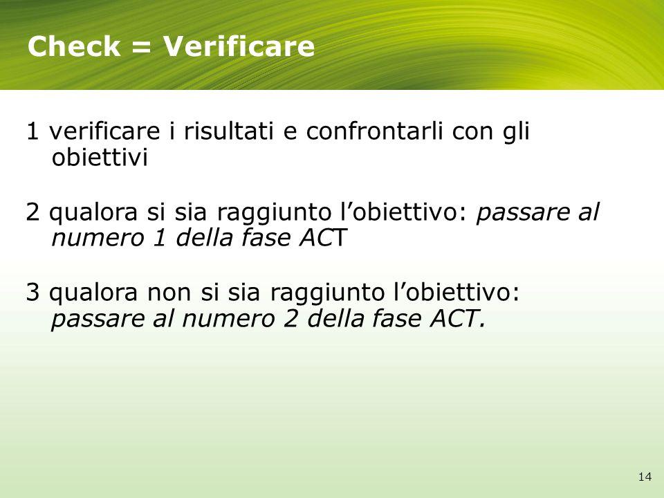 Check = Verificare 1 verificare i risultati e confrontarli con gli obiettivi 2 qualora si sia raggiunto lobiettivo: passare al numero 1 della fase ACT